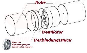 kanal rohrventilator rohreinschub abluft l fter ventilator leise 100 mm rohr 4059271059763 ebay. Black Bedroom Furniture Sets. Home Design Ideas