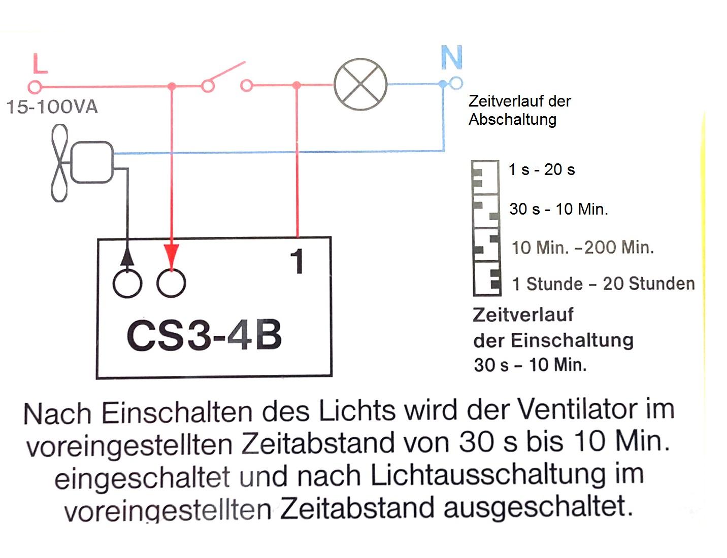 Fabulous Zeitschalter Steuerung Ventilator Treppenbeleuchtung PL95